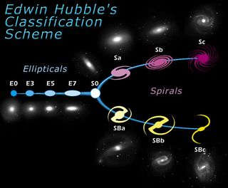 File:HubbleTuningFork